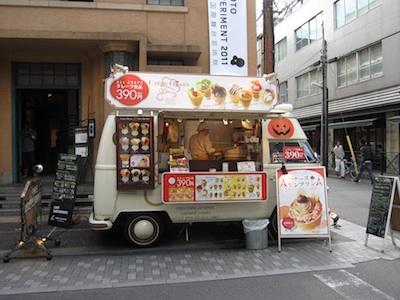 Kyoto combi